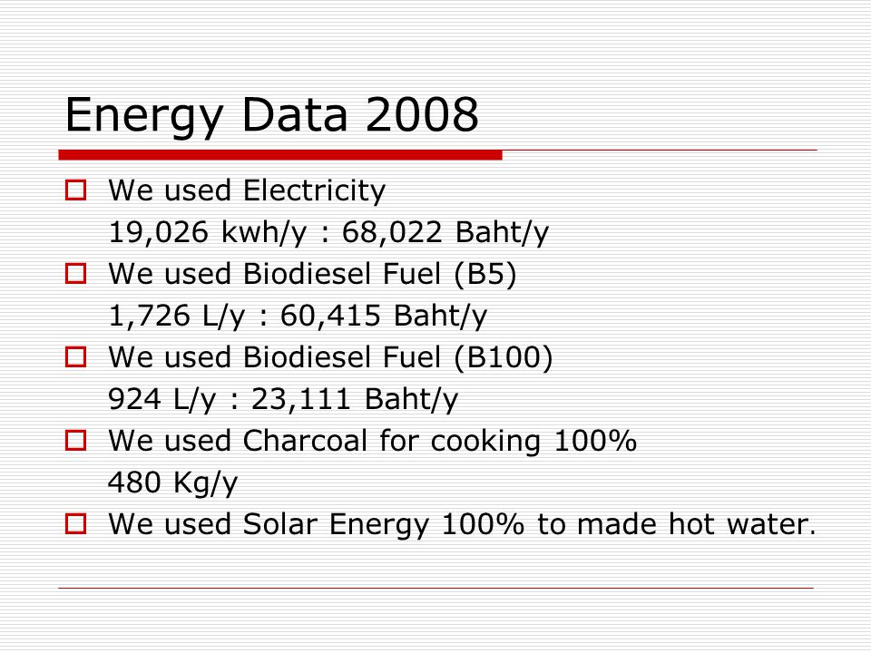 Energy Balance Concept Type of Technology Efficiency End Use Lighting, Cooking, Transport, Household industry etc.