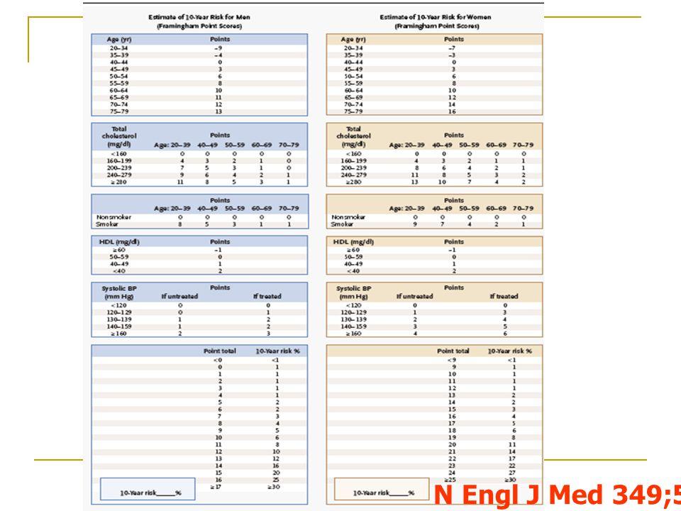 N Engl J Med 349;5 july 31, 2003