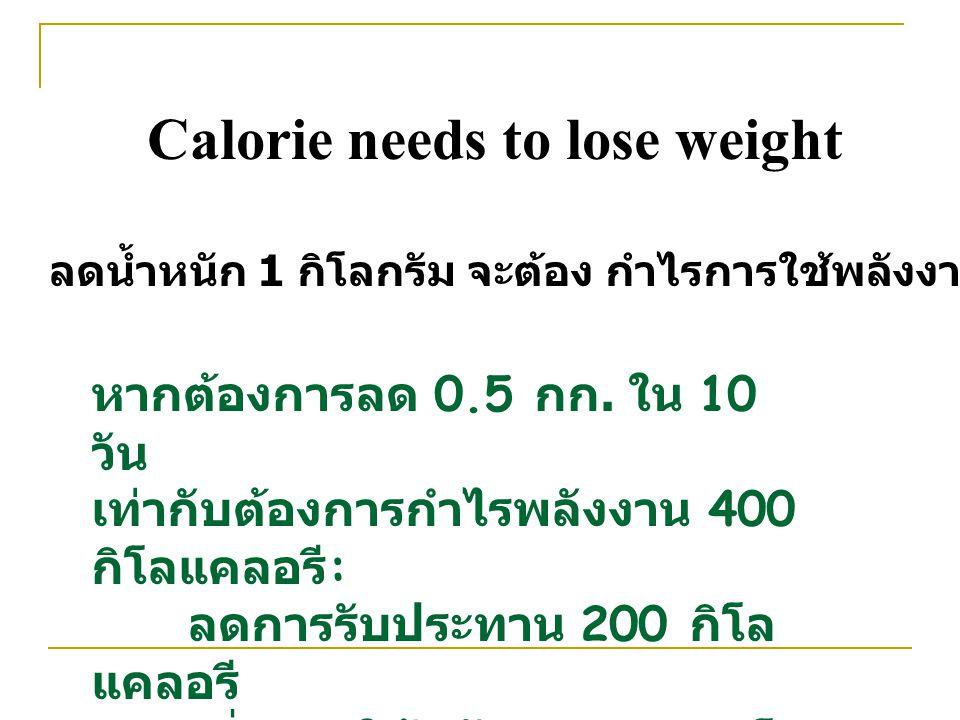 Calorie needs to lose weight ลดน้ำหนัก 1 กิโลกรัม จะต้อง กำไรการใช้พลังงานเท่ากับ 8000 แคลอรี หากต้องการลด 0.5 กก. ใน 10 วัน เท่ากับต้องการกำไรพลังงาน