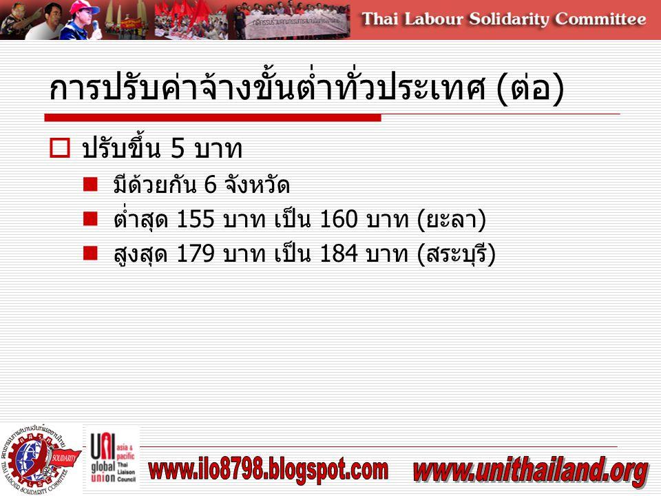 การปรับค่าจ้างขั้นต่ำทั่วประเทศ (ต่อ)  ปรับขึ้น 5 บาท มีด้วยกัน 6 จังหวัด ต่ำสุด 155 บาท เป็น 160 บาท (ยะลา) สูงสุด 179 บาท เป็น 184 บาท (สระบุรี)