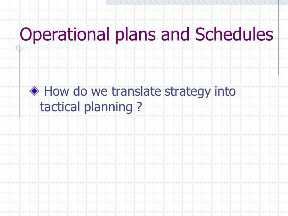 Operational plans and Schedules How do we translate strategy into tactical planning ?