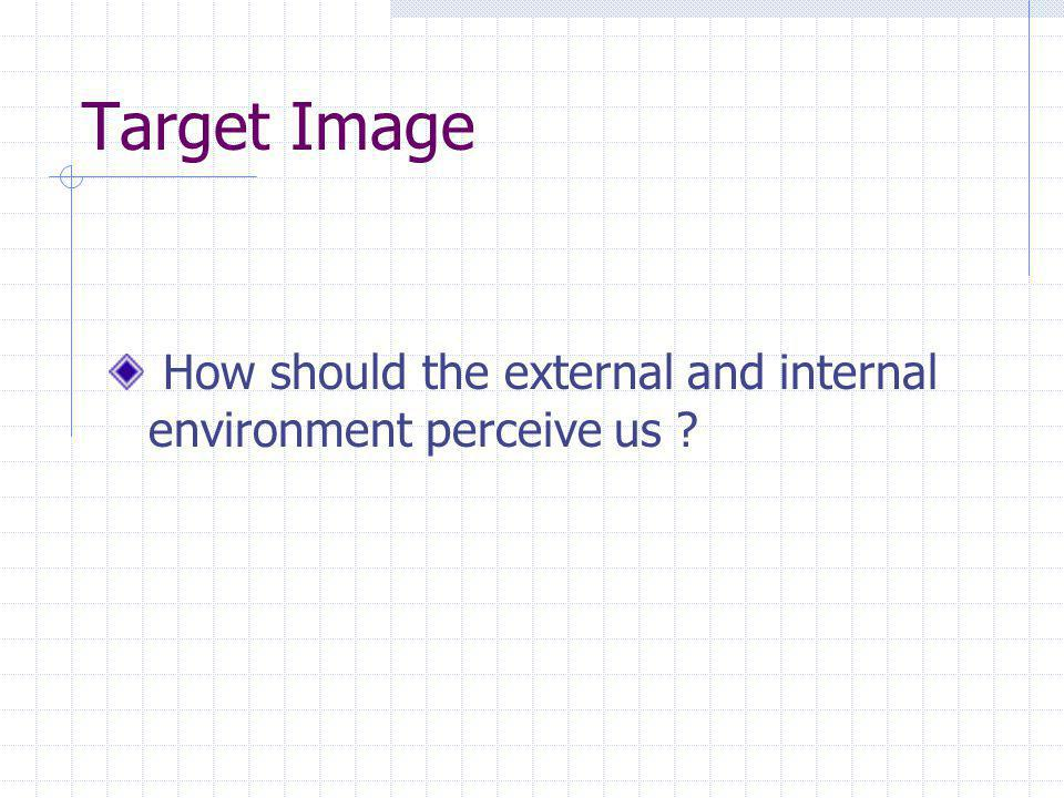 Target Image How should the external and internal environment perceive us ?
