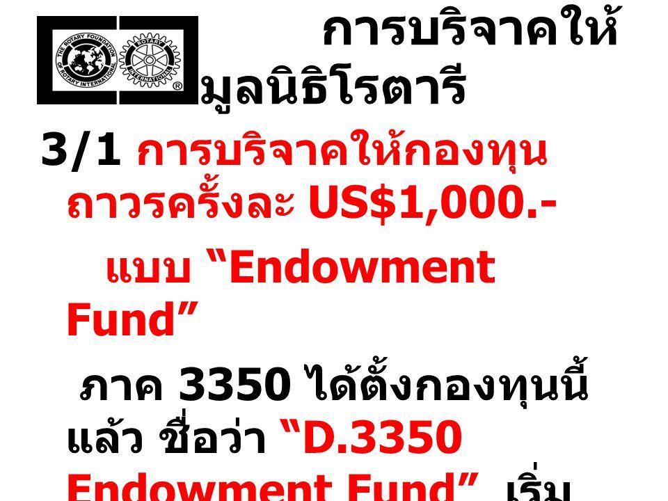 """การบริจาคให้ มูลนิธิโรตารี 3/1 การบริจาคให้กองทุน ถาวรครั้งละ US$1,000.- แบบ """"Endowment Fund"""" ภาค 3350 ได้ตั้งกองทุนนี้ แล้ว ชื่อว่า """"D.3350 Endowment"""