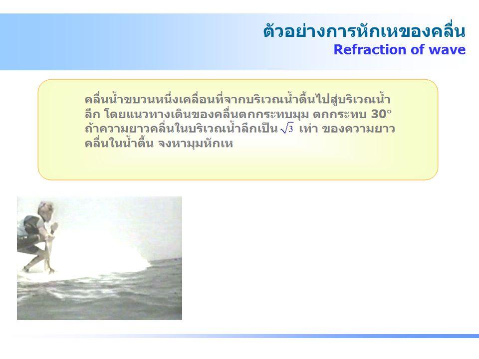 ตัวอย่างการหักเหของคลื่น Refraction of wave ตัวอย่างการหักเหของคลื่น