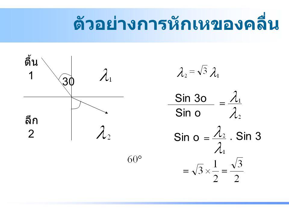 - ตัวอย่างการหักเหของคลื่น ตื้น 1 ลึก 2 30 Sin 3o Sin o. Sin 3 ตัวอย่างการหักเหของคลื่น