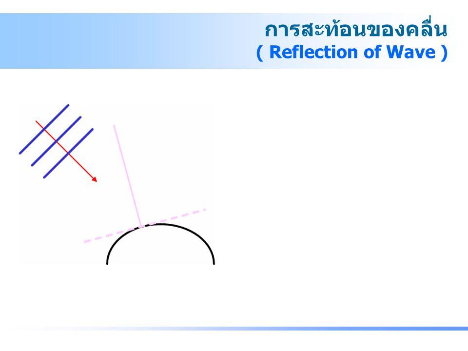 กรณีที่ 2 คลื่นน้ำหน้าตรงวิ่งผ่านรอยต่อตัวกลางที่มีความเร็ว ไม่เท่ากัน ในทิศตั้งฉากกับรอยต่อตัวกลาง การหักเหของคลื่น Refraction of wave - การหักเหของคลื่น