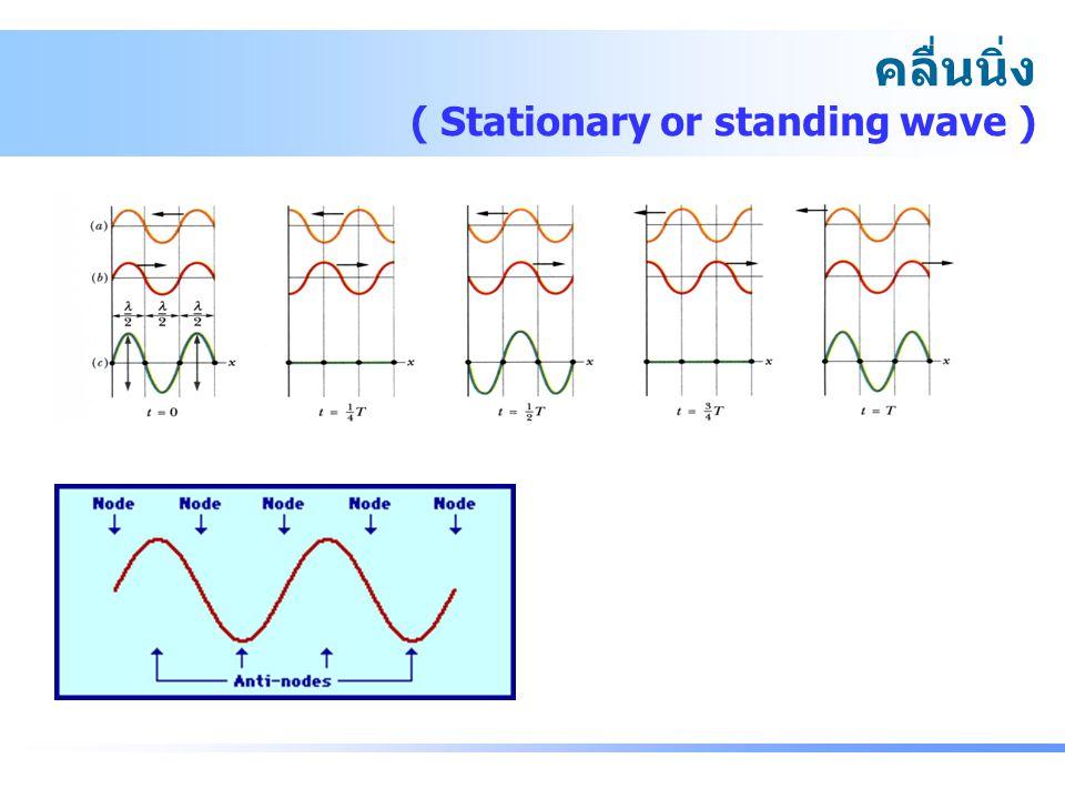 คลื่นนิ่ง ( Stationary or standing wave ) คลื่นนิ่ง
