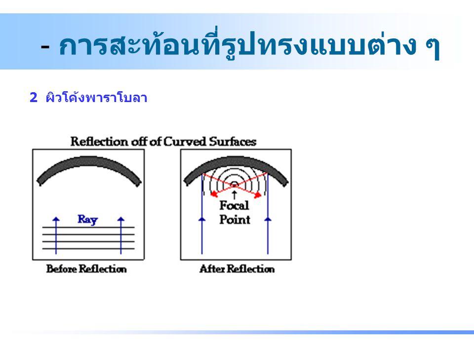 2 ผิวโค้งพาราโบลา การสะท้อนที่รูปทรงแบบต่าง ๆ - การสะท้อนที่รูปทรงแบบต่าง ๆ