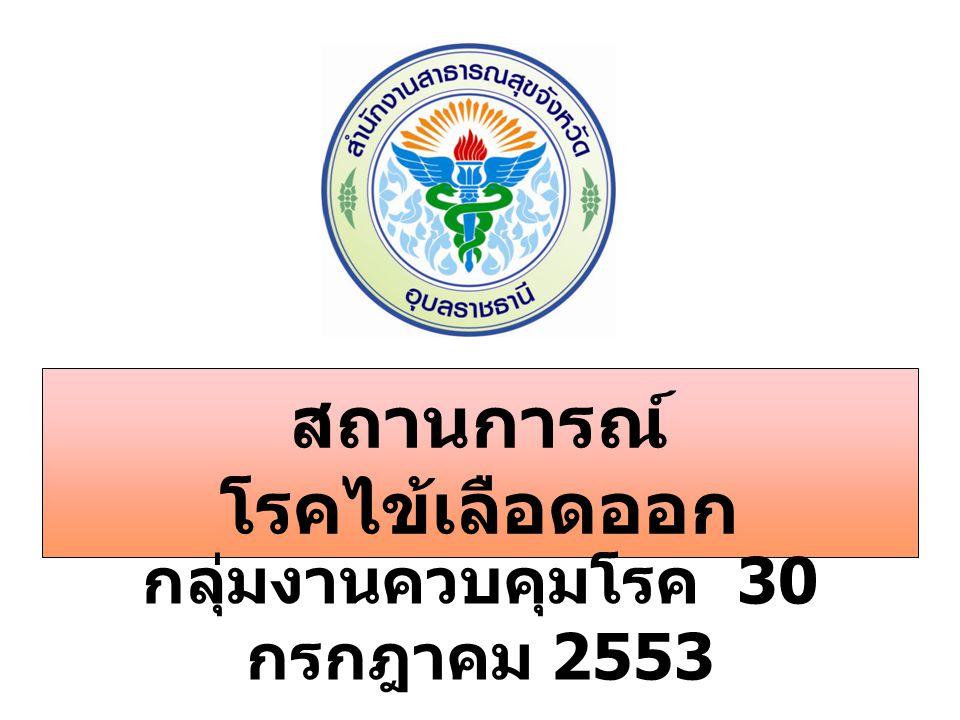 สถานการณ์ โรคไข้เลือดออก กลุ่มงานควบคุมโรค 30 กรกฎาคม 2553