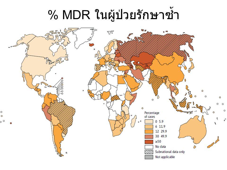 % MDR ในผู้ป่วยรักษาซ้ำ