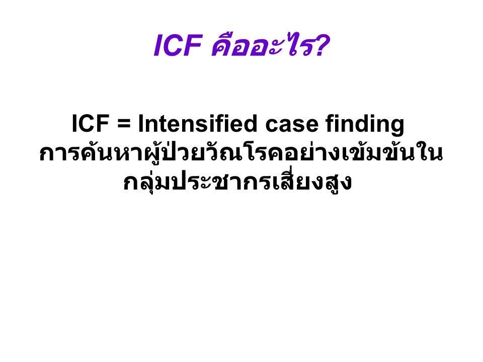 ICF คืออะไร ? ICF = Intensified case finding การค้นหาผู้ป่วยวัณโรคอย่างเข้มข้นใน กลุ่มประชากรเสี่ยงสูง