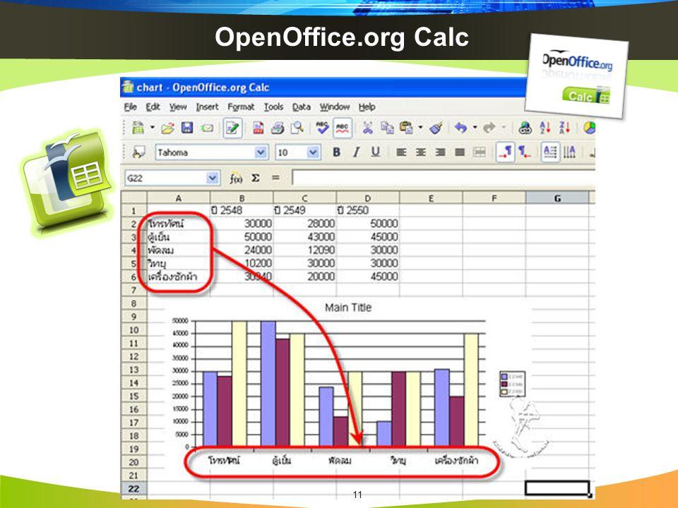 OpenOffice.org Calc 11
