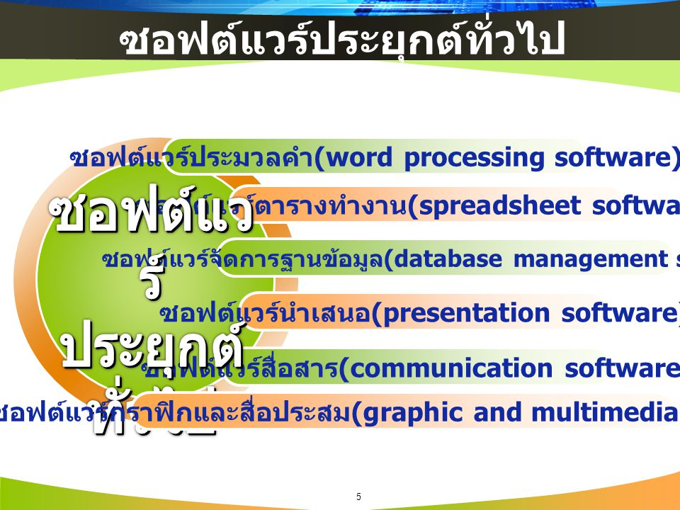 Microsoft PowerPoint 16