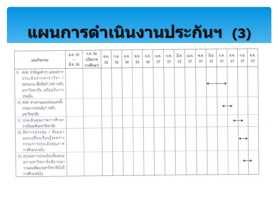 แผนการดำเนินงานประกันฯ (3)