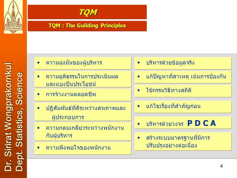 3 Dr. Sirirat Wongprakornkul Dr. Sirirat Wongprakornkul Dept. Statistics, Science Dept. Statistics, Science โครงสร้าง Kano's House TQM Customer Satisf