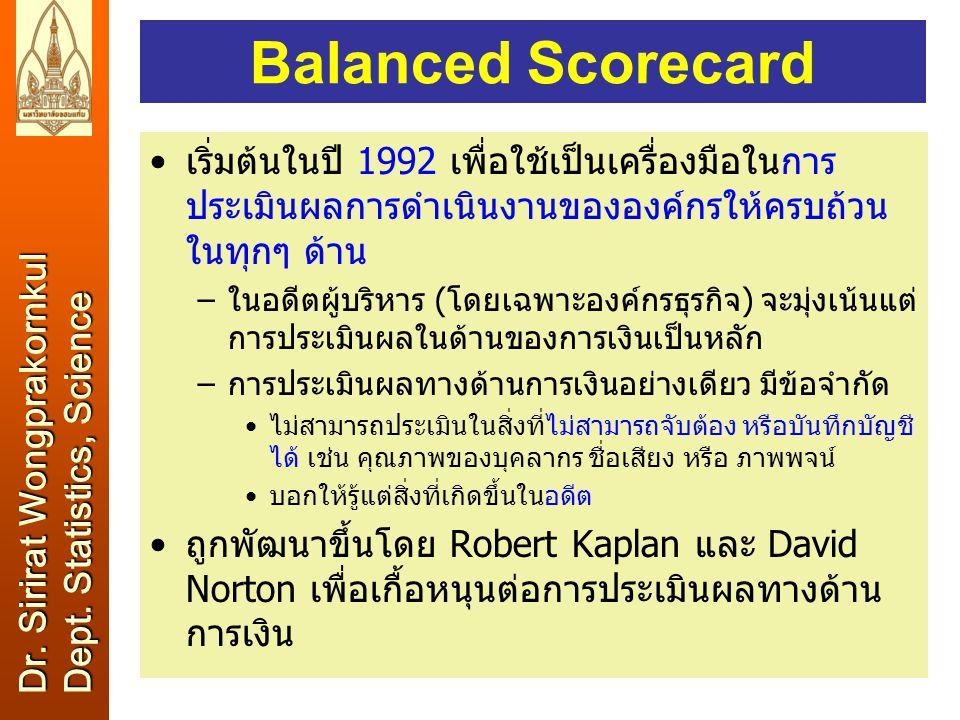 9 Balanced Scorecard เริ่มต้นในปี 1992 เพื่อใช้เป็นเครื่องมือในการ ประเมินผลการดำเนินงานขององค์กรให้ครบถ้วน ในทุกๆ ด้าน –ในอดีตผู้บริหาร (โดยเฉพาะองค์กรธุรกิจ) จะมุ่งเน้นแต่ การประเมินผลในด้านของการเงินเป็นหลัก –การประเมินผลทางด้านการเงินอย่างเดียว มีข้อจำกัด ไม่สามารถประเมินในสิ่งที่ไม่สามารถจับต้อง หรือบันทึกบัญชี ได้ เช่น คุณภาพของบุคลากร ชื่อเสียง หรือ ภาพพจน์ บอกให้รู้แต่สิ่งที่เกิดขึ้นในอดีต ถูกพัฒนาขึ้นโดย Robert Kaplan และ David Norton เพื่อเกื้อหนุนต่อการประเมินผลทางด้าน การเงิน Dr.