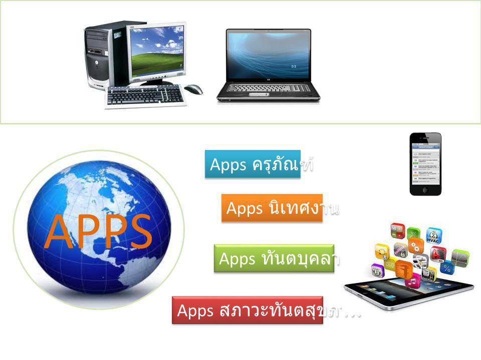 APPS Apps นิเทศงาน Apps ทันตบุคลากร Apps ครุภัณฑ์ Apps สภาวะทันตสุขภาพ