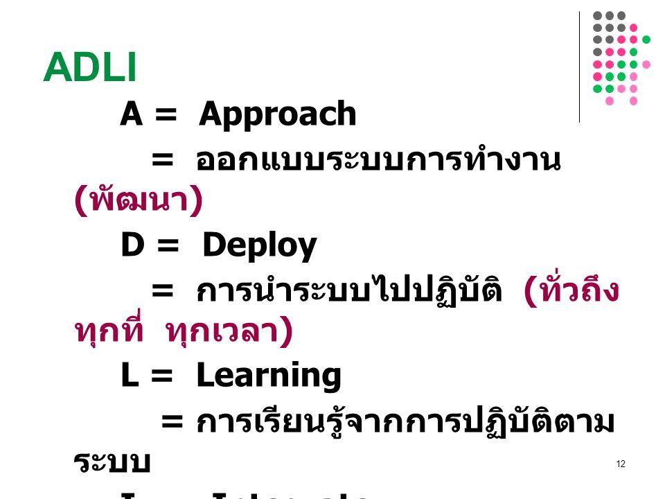 ADLI 12 A = Approach = ออกแบบระบบการทำงาน ( พัฒนา ) D = Deploy = การนำระบบไปปฏิบัติ ( ทั่วถึง ทุกที่ ทุกเวลา ) L = Learning = การเรียนรู้จากการปฏิบัติตาม ระบบ I = Integrate = บูรณาการการเรียนรู้