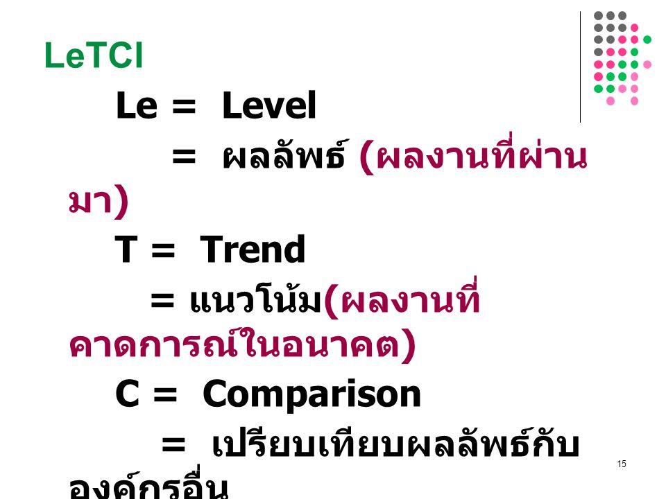 LeTCI 15 Le = Level = ผลลัพธ์ ( ผลงานที่ผ่าน มา ) T = Trend = แนวโน้ม ( ผลงานที่ คาดการณ์ในอนาคต ) C = Comparison = เปรียบเทียบผลลัพธ์กับ องค์กรอื่น I