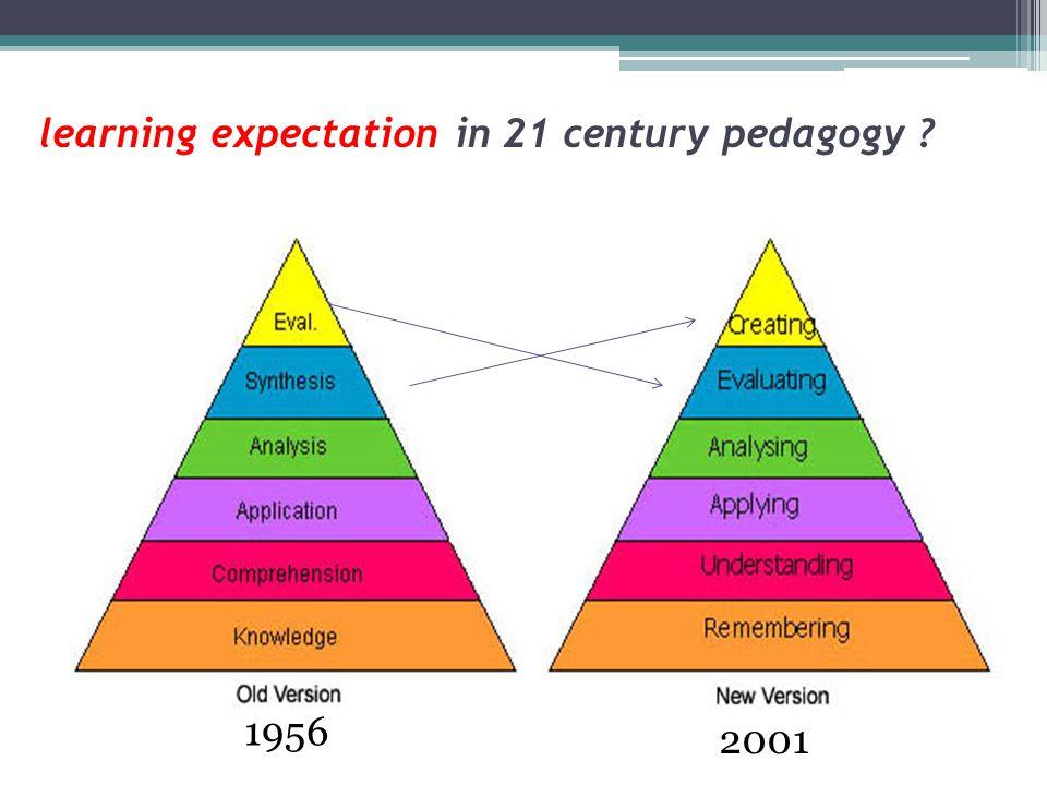 learning expectation in 21 century pedagogy ? 1956 2001