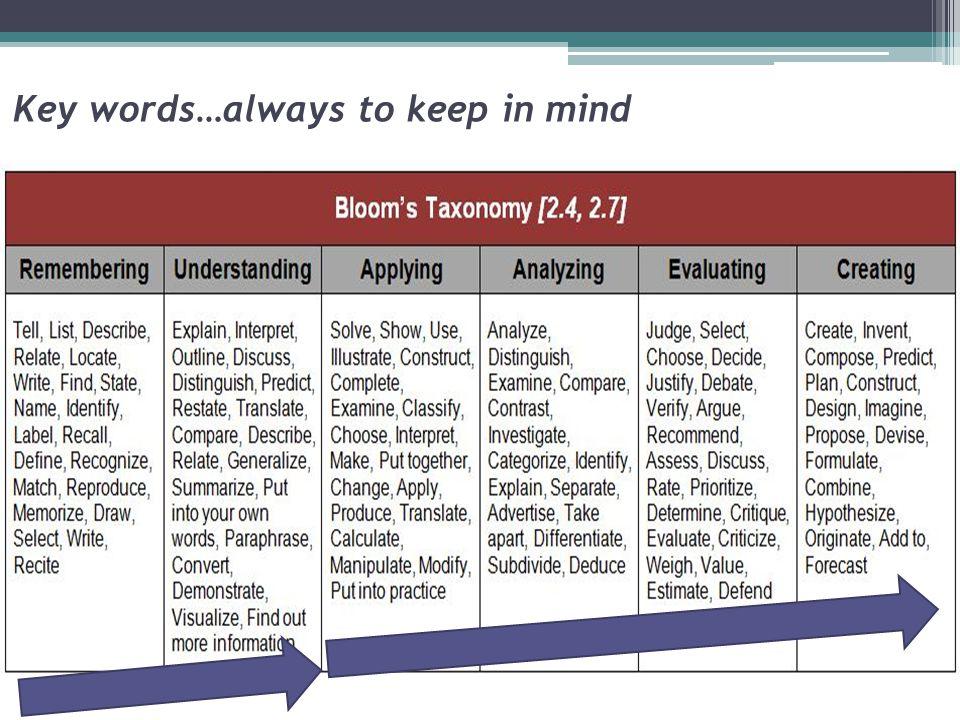 Key words…always to keep in mind