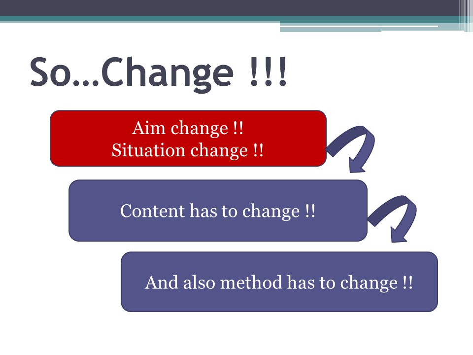So…Change !!! Aim change !! Situation change !! Content has to change !! And also method has to change !!