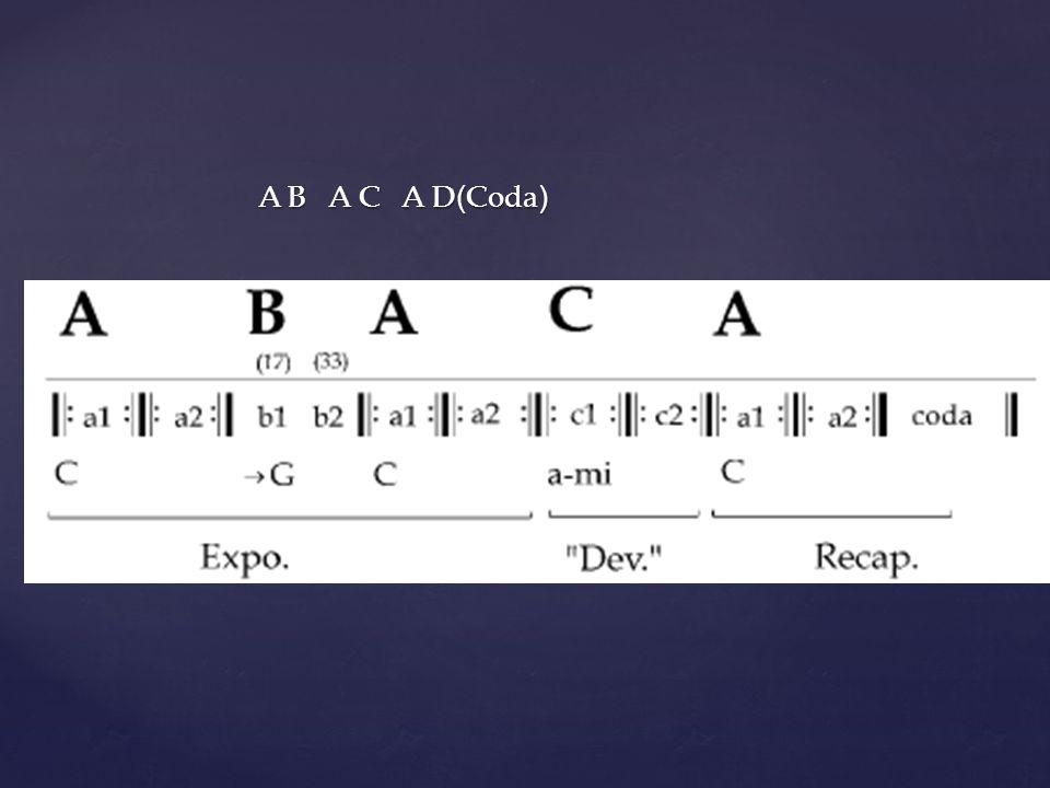 A B A C A D(Coda)