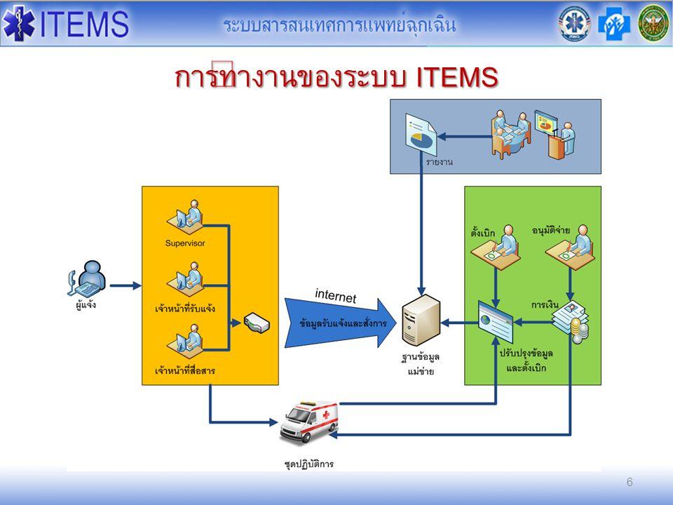 การทำงานของระบบ ITEMS 6