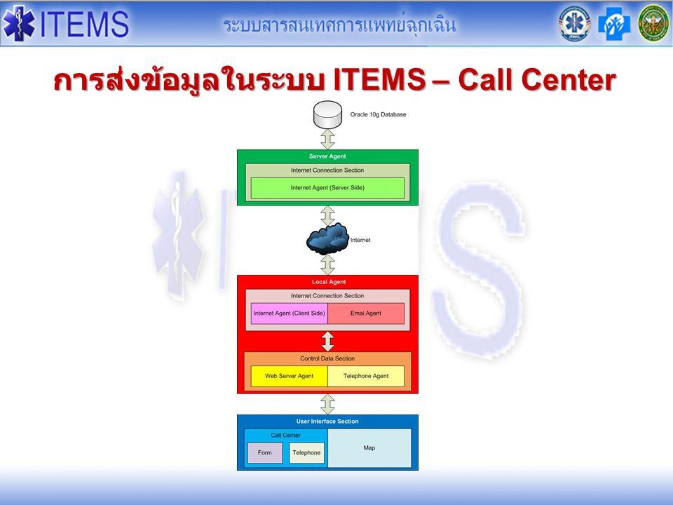 การส่งข้อมูลในระบบ ITEMS – Call Center