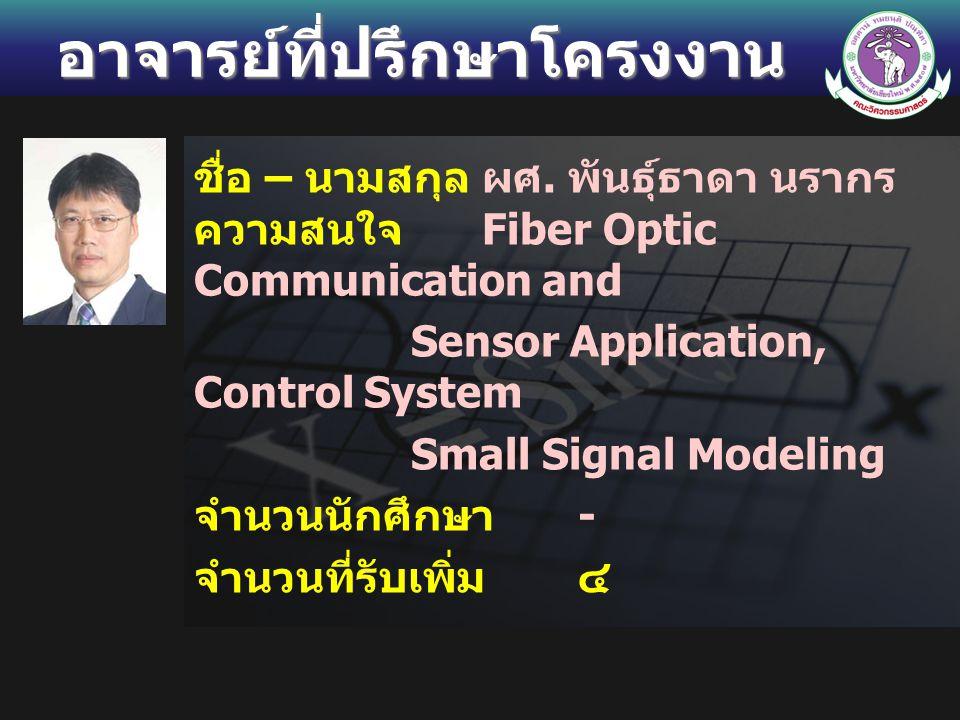 อาจารย์ที่ปรึกษาโครงงาน ชื่อ – นามสกุลผศ. พันธุ์ธาดา นรากร ความสนใจ Fiber Optic Communication and Sensor Application, Control System Small Signal Mode