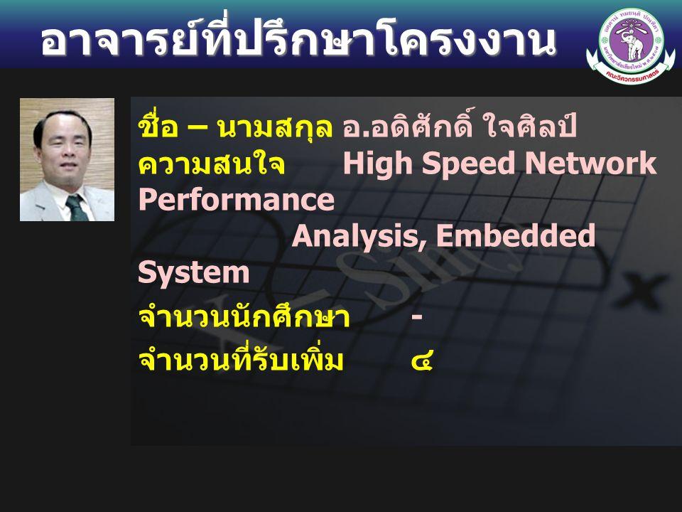 อาจารย์ที่ปรึกษาโครงงาน ชื่อ – นามสกุลอ. อดิศักดิ์ ใจศิลป์ ความสนใจ High Speed Network Performance Analysis, Embedded System จำนวนนักศึกษา - จำนวนที่ร