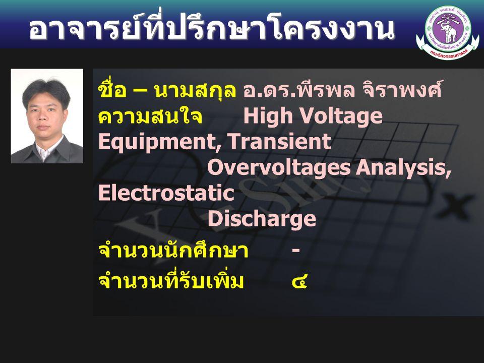 อาจารย์ที่ปรึกษาโครงงาน ชื่อ – นามสกุลอ. ดร. พีรพล จิราพงศ์ ความสนใจ High Voltage Equipment, Transient Overvoltages Analysis, Electrostatic Discharge