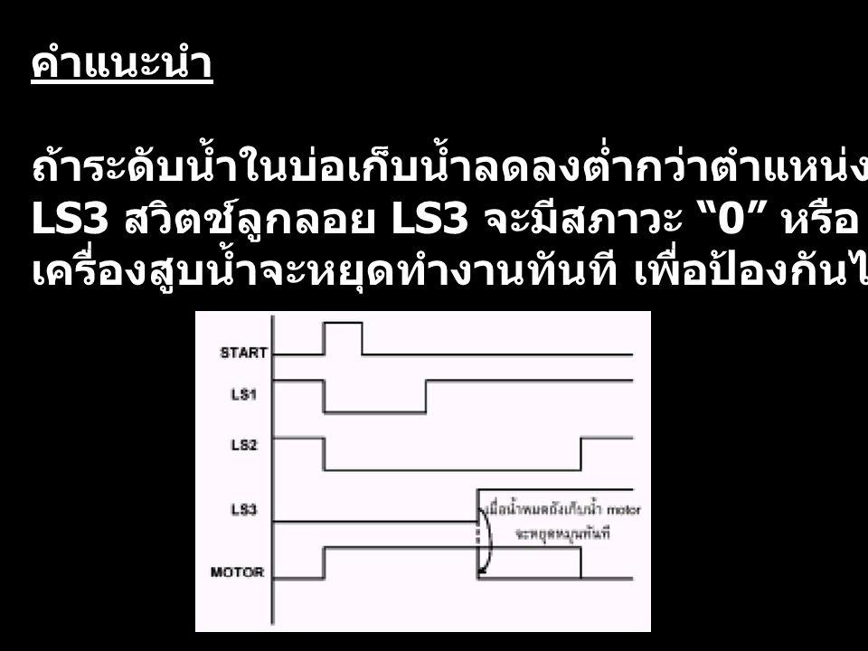 คำแนะนำ ถ้าระดับน้ำในบ่อเก็บน้ำลดลงต่ำกว่าตำแหน่งของสวิตช์ลูกลอย LS3 สวิตช์ลูกลอย LS3 จะมีสภาวะ 0 หรือ OFF ( เป็นแบบ NO) เครื่องสูบน้ำจะหยุดทำงานทันที เพื่อป้องกันไม่ให้เครื่องเสียหาย