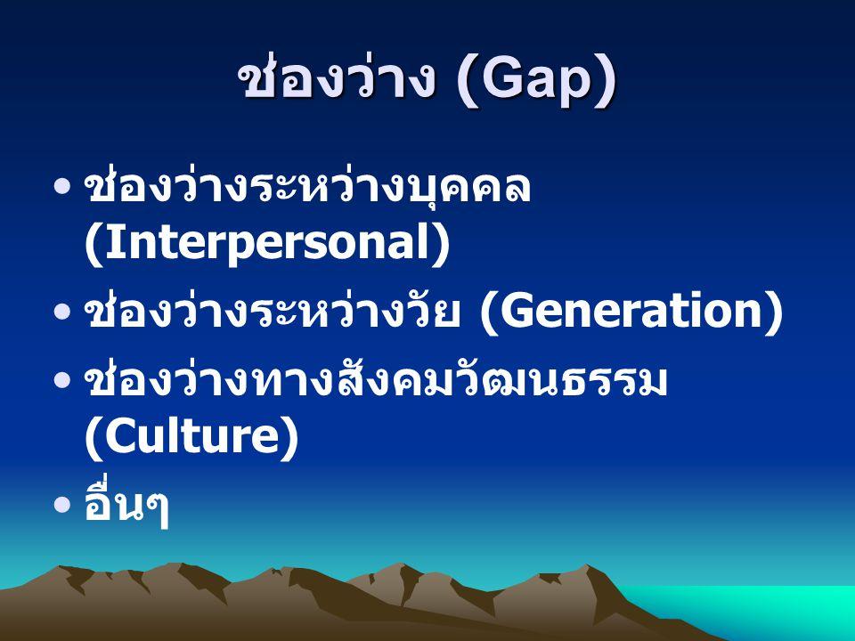 ช่องว่าง (Gap) ช่องว่างระหว่างบุคคล (Interpersonal) ช่องว่างระหว่างวัย (Generation) ช่องว่างทางสังคมวัฒนธรรม (Culture) อื่นๆ