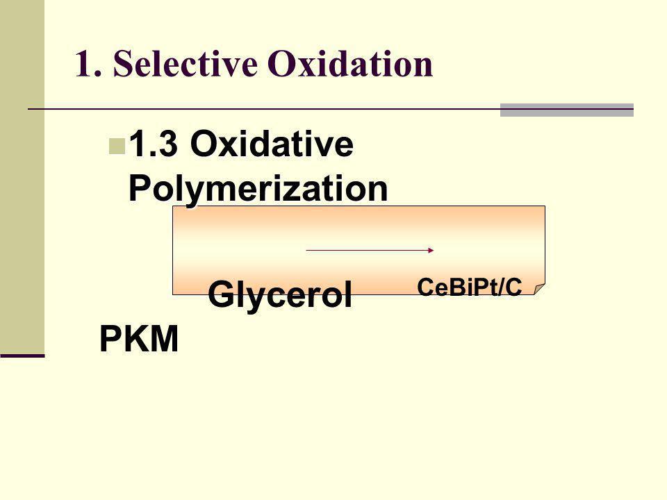 1.3 Oxidative Polymerization 1.3 Oxidative Polymerization Glycerol CeBiPt/C PKM 1. Selective Oxidation