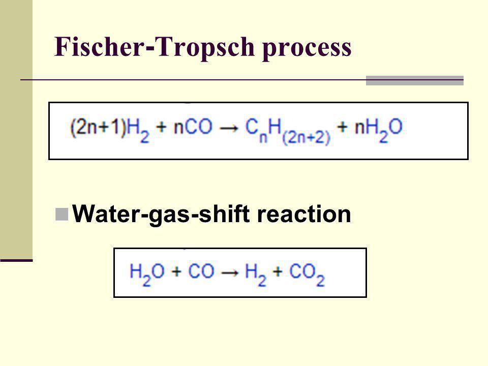 Fischer-Tropsch process Water-gas-shift reaction Water-gas-shift reaction
