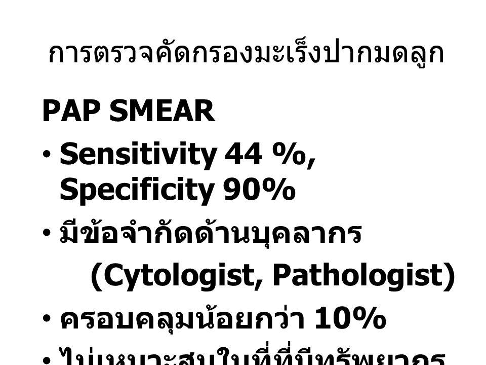 การตรวจคัดกรองมะเร็งปากมดลูก PAP SMEAR Sensitivity 44 %, Specificity 90% มีข้อจำกัดด้านบุคลากร (Cytologist, Pathologist) ครอบคลุมน้อยกว่า 10% ไม่เหมาะสมในที่ที่มีทรัพยากร จำกัด