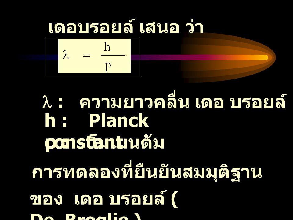 1.การทดลองของ Davission และ Germer ( เลี้ยวเบน ) โดยการยิงอิเล็กตรอนใส่ผลึก 2.