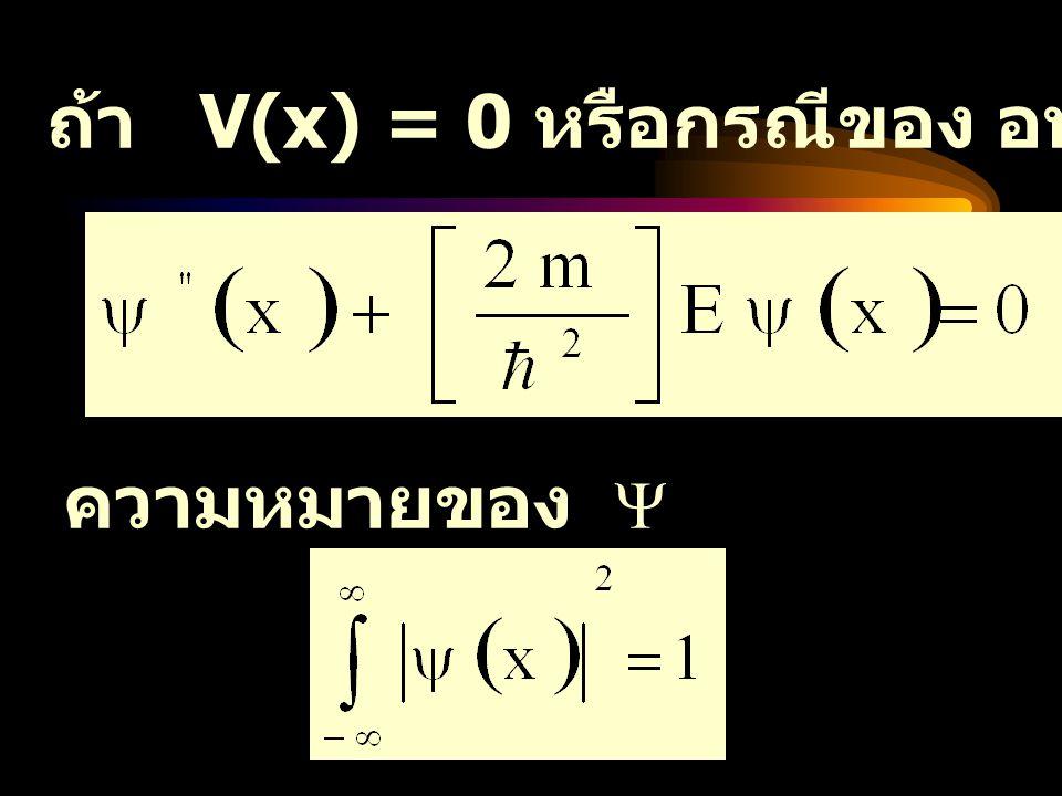 ตัวอย่างความยาวคลื่น ของเดอบรอย์ 1. จงหาความยาว ช่วง คลื่นของอิเลคตรอน ที่มีความเร็ว 10 3 m/s
