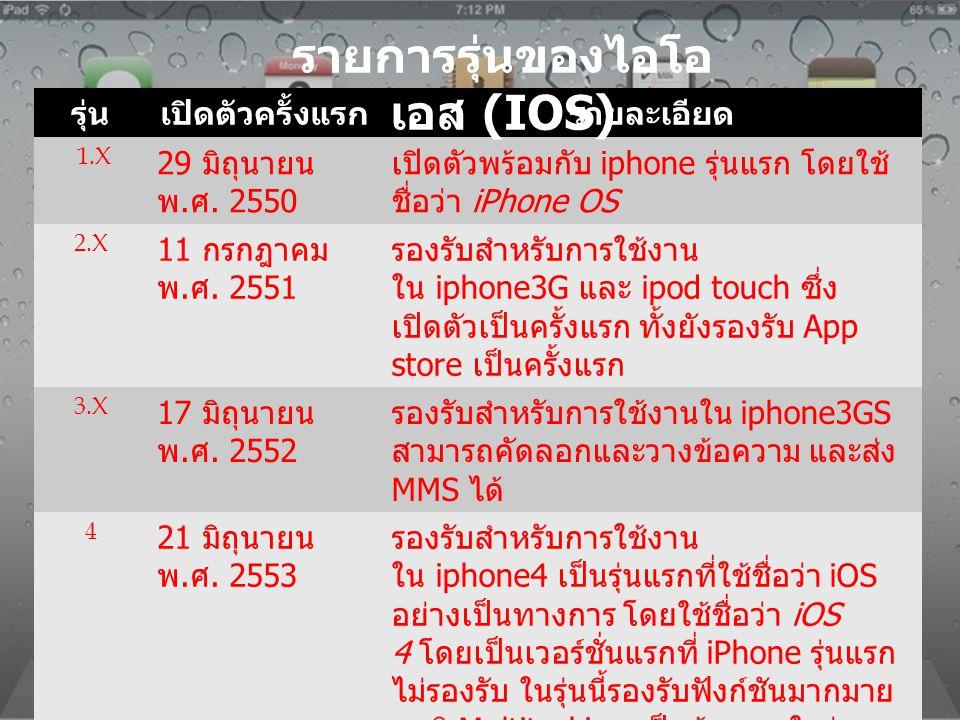 รุ่นเปิดตัวครั้งแรกรายละเอียด 1.X 29 มิถุนายน พ. ศ. 2550 เปิดตัวพร้อมกับ iphone รุ่นแรก โดยใช้ ชื่อว่า iPhone OS 2.X 11 กรกฎาคม พ. ศ. 2551 รองรับสำหรั