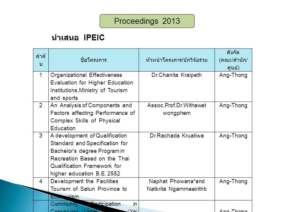 ลำดั บ ชื่อโครงการหัวหน้าโครงการ / นักวิจัยร่วม สังกัด ( คณะ / สำนัก / ศูนย์ ) 1 Organizational Effectiveness Evaluation for Higher Education Institutions,Ministry of Tourism and sports Dr.Chanita KraipethAng-Thong 2 An Analysis of Components and Factors affecting Performance of Complex Skills of Physical Education Assoc.Prof.Dr.Withawet wongphem Ang-Thong 3 A development of Qualification Standard and Specification for Bachelor s degree Program in Recreation Based on the Thai Qualification Framework for higher education B.E.