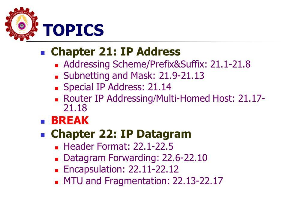 Ch. 21: 21.13 CIDR Host Address Example: 28 Bit Prefix