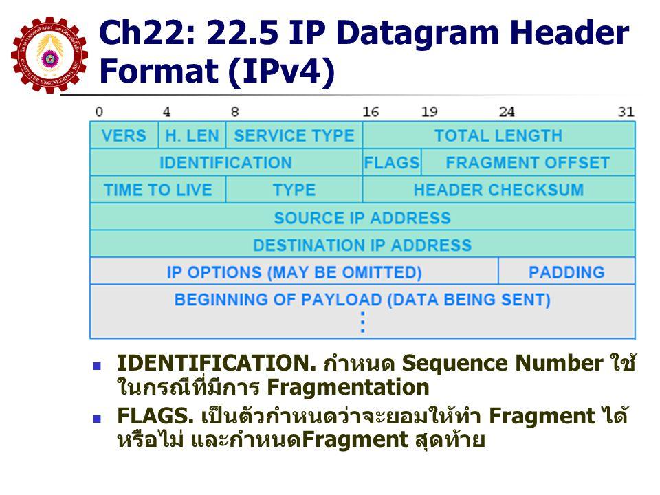 Ch22: 22.5 IP Datagram Header Format (IPv4) IDENTIFICATION.