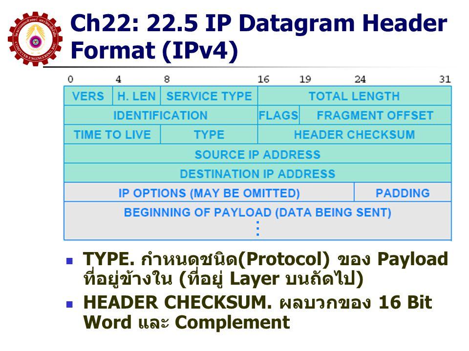Ch22: 22.5 IP Datagram Header Format (IPv4) TYPE.