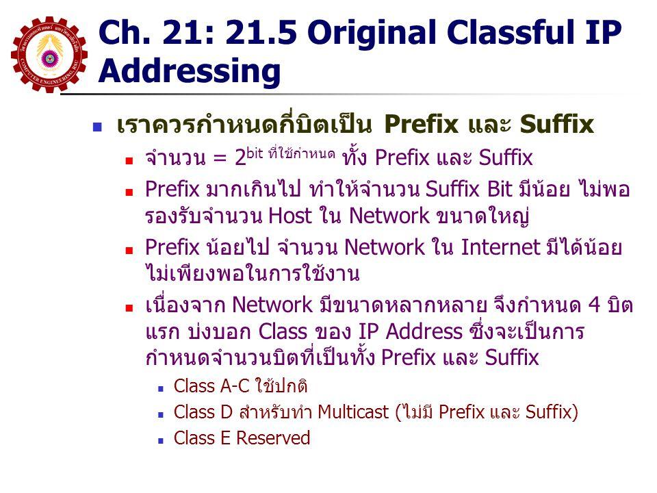 Ch22: 22.11 IP Encapsulation 192.168.7.1 192.168.7.123 192.168.7.0/24 LAN FR ATM X.25 Next Hop 192.168.7.123 MAC Addr = .