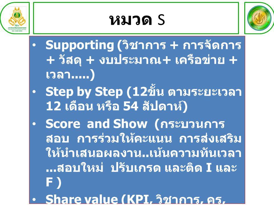 หมวด S Supporting ( วิชาการ + การจัดการ + วัสดุ + งบประมาณ + เครือข่าย + เวลา.....) Step by Step (12 ขั้น ตามระยะเวลา 12 เดือน หรือ 54 สัปดาห์ ) Score