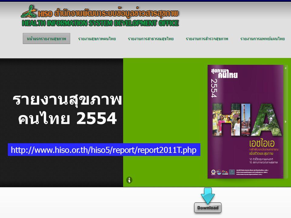 รายงานสุขภาพ คนไทย 2554 http://www.hiso.or.th/hiso5/report/report2011T.php