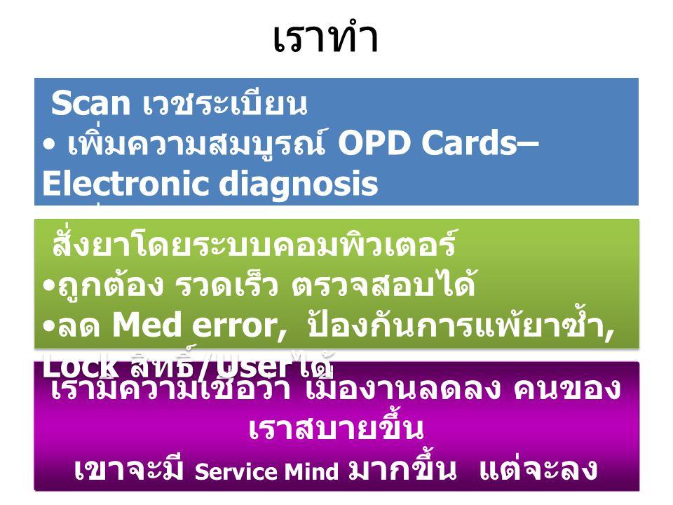 เราทำ Scan เวชระเบียน เพิ่มความสมบูรณ์ OPD Cards– Electronic diagnosis เพิ่มความสมบูรณ์ IPD Files– Electronic diagnosis Suandok Patient Center เรามีความเชื่อว่า เมื่องานลดลง คนของ เราสบายขึ้น เขาจะมี Service Mind มากขึ้น แต่จะลง ระบบอะไร ต้องคิดถึงคนของเรา ต้องสะดวกสบาย มากขึ้น สั่งยาโดยระบบคอมพิวเตอร์ ถูกต้อง รวดเร็ว ตรวจสอบได้ ลด Med error, ป้องกันการแพ้ยาซ้ำ, Lock สิทธิ์ /User ได้ สั่งยาโดยระบบคอมพิวเตอร์ ถูกต้อง รวดเร็ว ตรวจสอบได้ ลด Med error, ป้องกันการแพ้ยาซ้ำ, Lock สิทธิ์ /User ได้