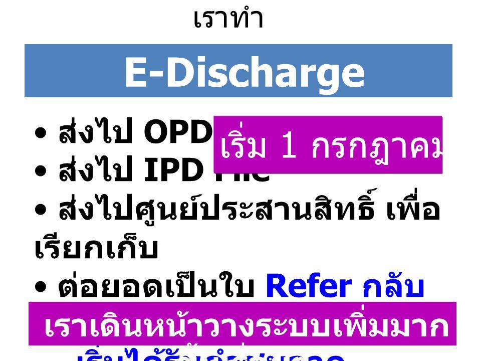 เราทำ E-Discharge Summary Suandok Patient Center ส่งไป OPD File ส่งไป IPD File ส่งไปศูนย์ประสานสิทธิ์ เพื่อ เรียกเก็บ ต่อยอดเป็นใบ Refer กลับ (started now) - เริ่มได้รับคำชมจาก โรงพยาบาลเครือข่าย เราเดินหน้าวางระบบเพิ่มมาก ขึ้นเรื่อยๆ เริ่ม 1 กรกฎาคม 2553