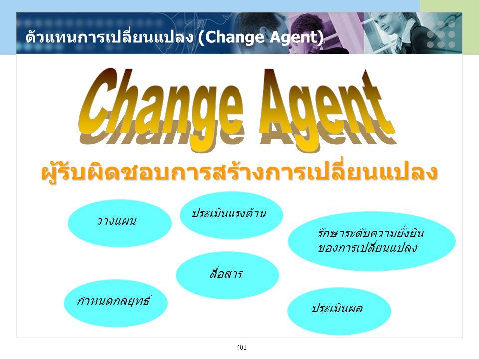 103 ตัวแทนการเปลี่ยนแปลง (Change Agent) ผู้รับผิดชอบการสร้างการเปลี่ยนแปลง วางแผน สื่อสาร กำหนดกลยุทธ์ ประเมินผล ประเมินแรงต้านรักษาระดับความยั่งยืน ข